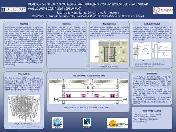 SPSW Research Poster