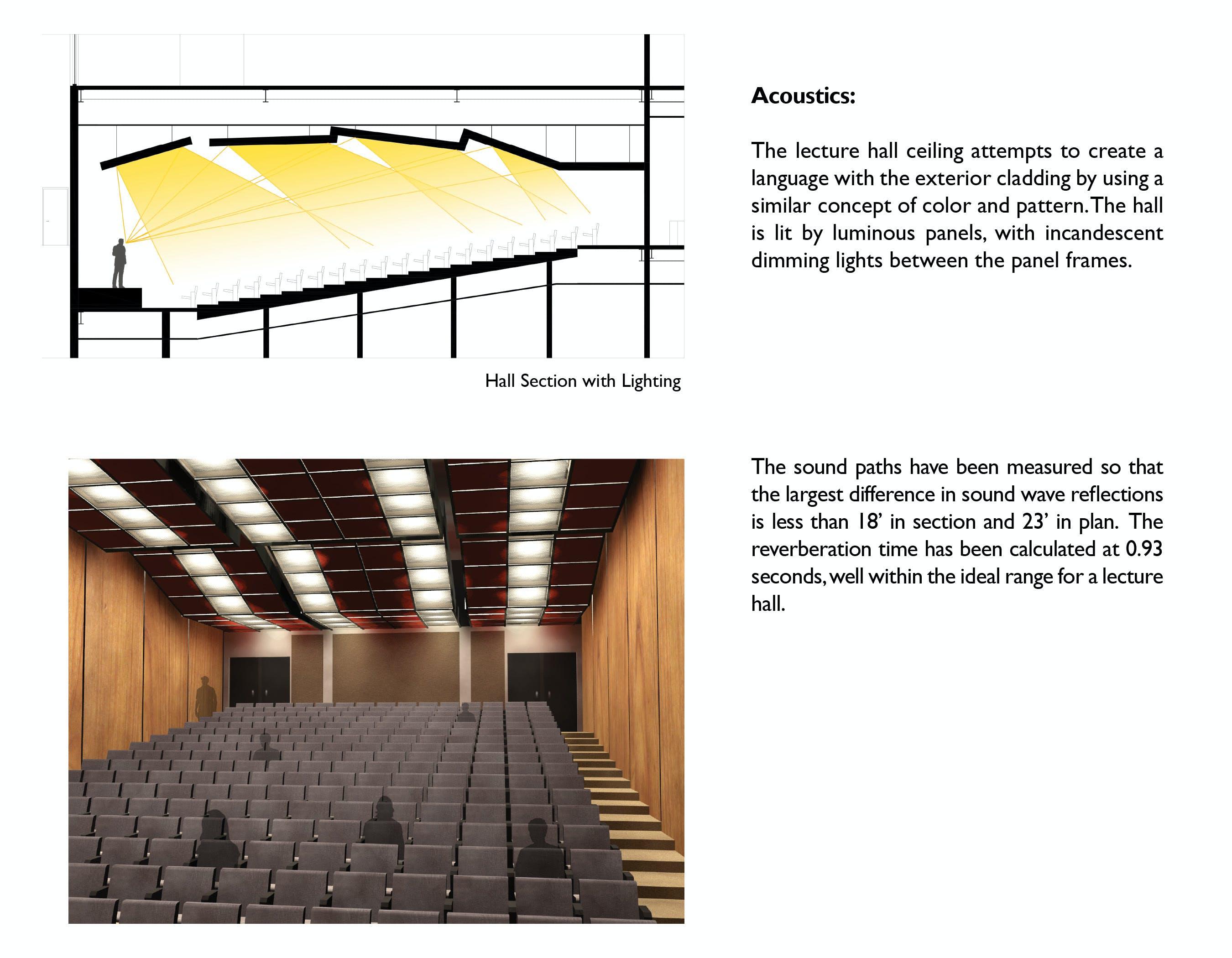 University Architectural Museum