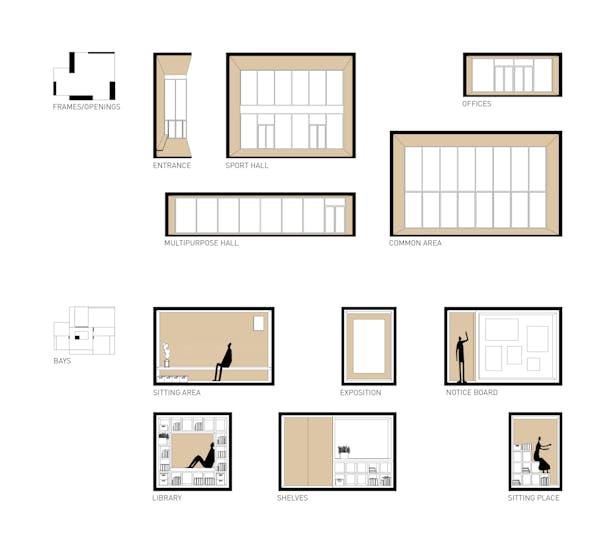 frames/openings idea
