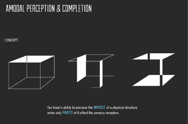 concept diagrams: amodal perception & completion