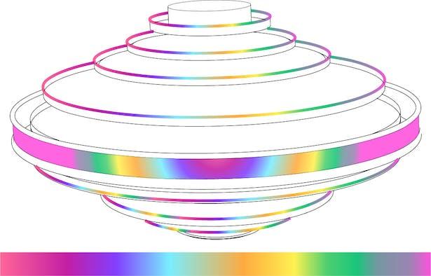 Diagram | Rainbows and Species