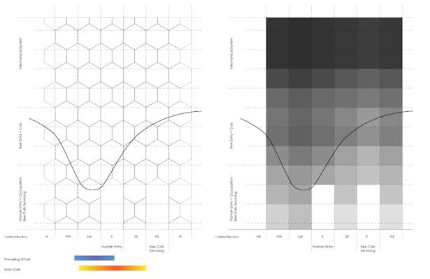 Panel perforation diagram