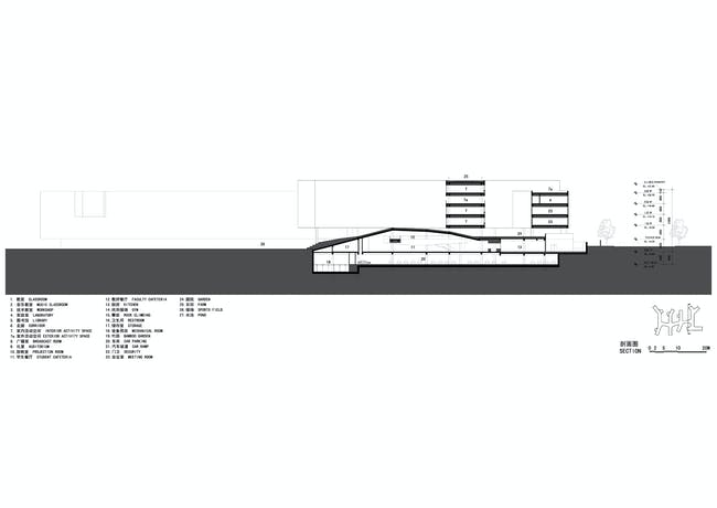 Section I. Image courtesy of OPEN Architecture