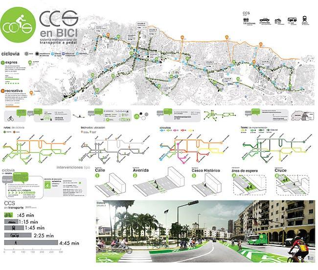 Design board 2 (Image: Andrea Hernández & Cruz Criollo)