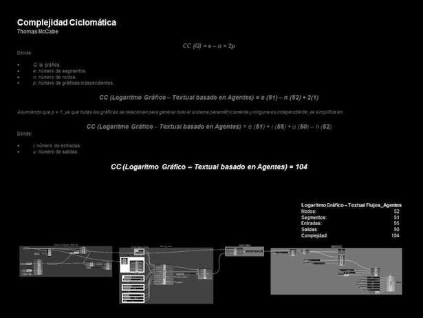 49 - Thomas McCabe - Final Cyclomatic Complexity