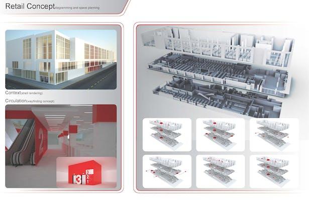 SketchUp SketchUp Modeling VRay Rendering Retail Environment
