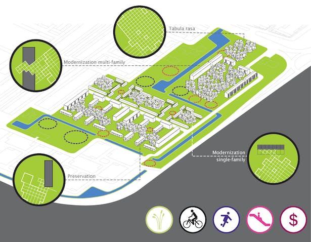 neighborhood strategy: adaptive infill