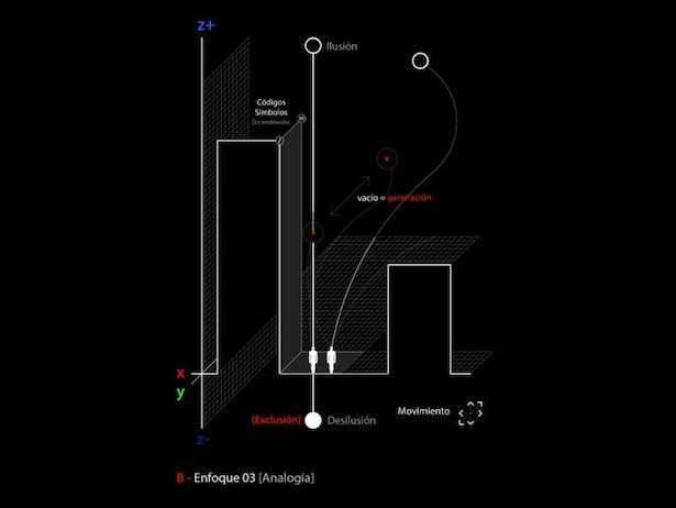 05 - Final Scheme to Computational Concept B