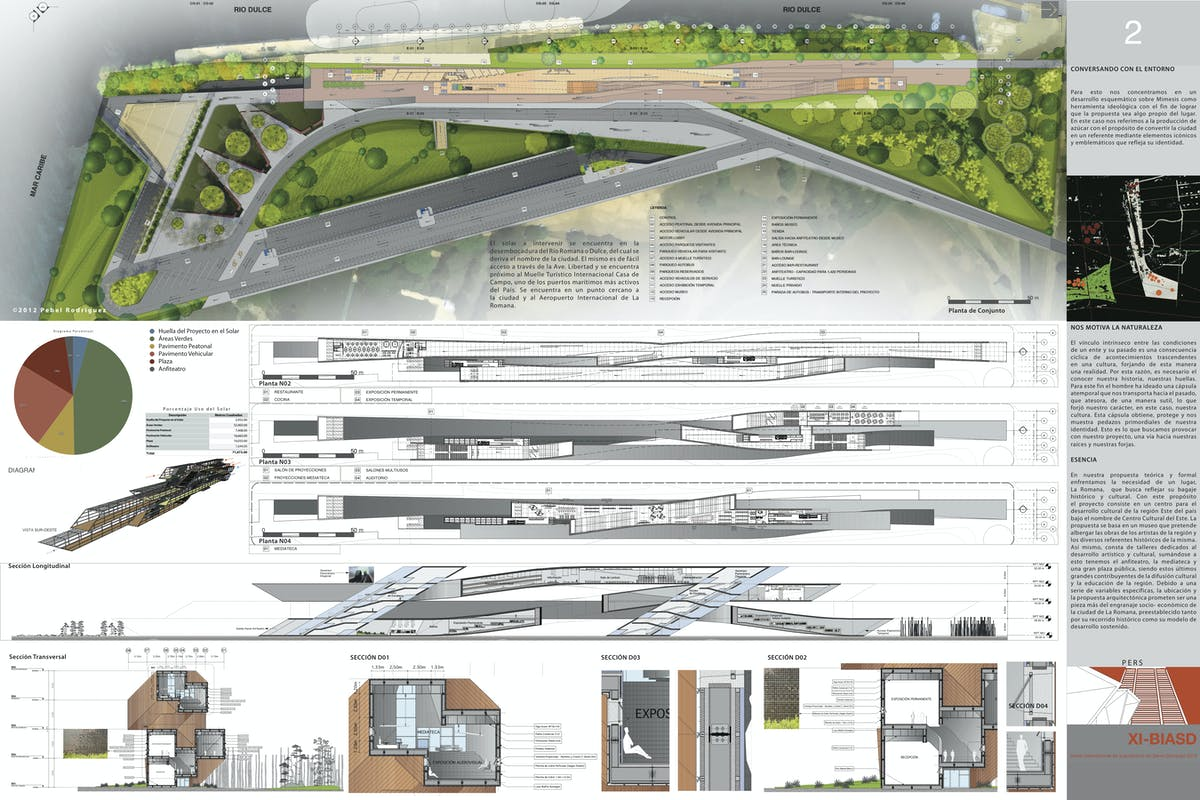 architecture+doctoral thesis University of washington • department of architecture revised october 2008 master of architecture thesis options and procedures the graduate school at the university of washington suggests the master's thesis should be evidence.