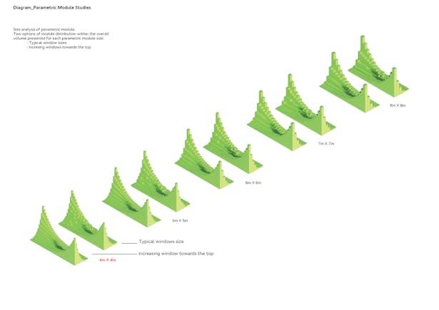 Diagram_Parametric Module Studies