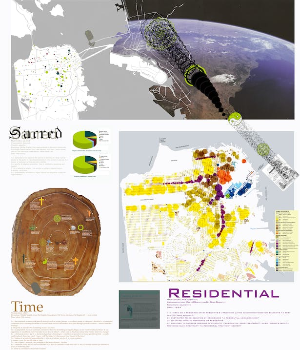 Mapping of Housing + Sacred Spaces