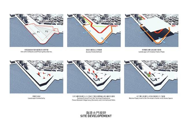 Site strategy diagrams (Image: PAR)