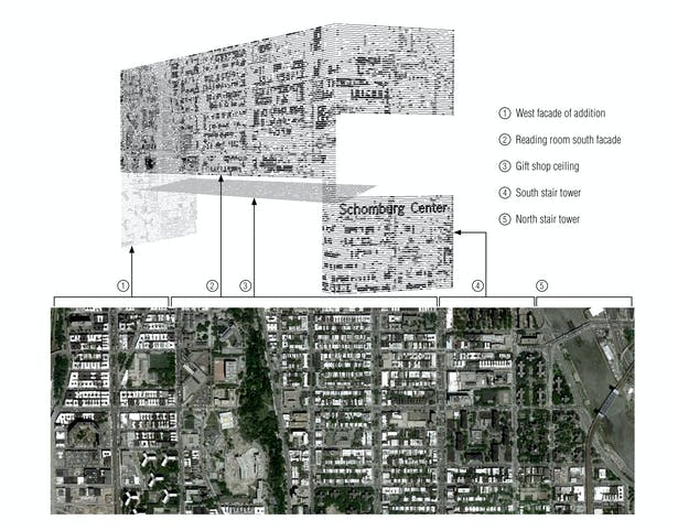 facade pattern diagram