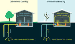 Google's Dandelion startup wants to make geothermal energy more affordable for homeowners