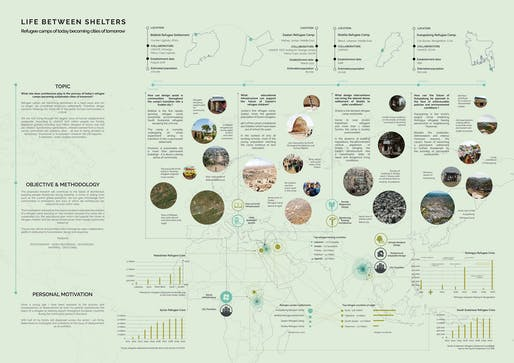 The project 'Life Between Shelters: Refugee camps of today becoming cities of tomorrow' by architecture student Iulia Cistelecan won the 2020 Norman Foster Travelling Scholarship. The 2021 edition is now accepting applications (details below).