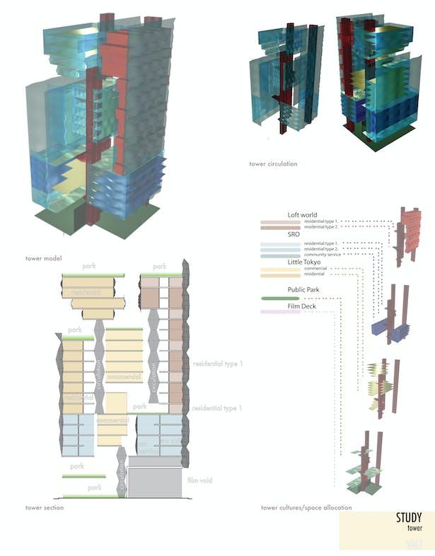 tower response